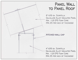 Panel Wall to Panel Roof